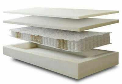 Materassi Ortopedici a Molla Insacchettata + Memory Foam